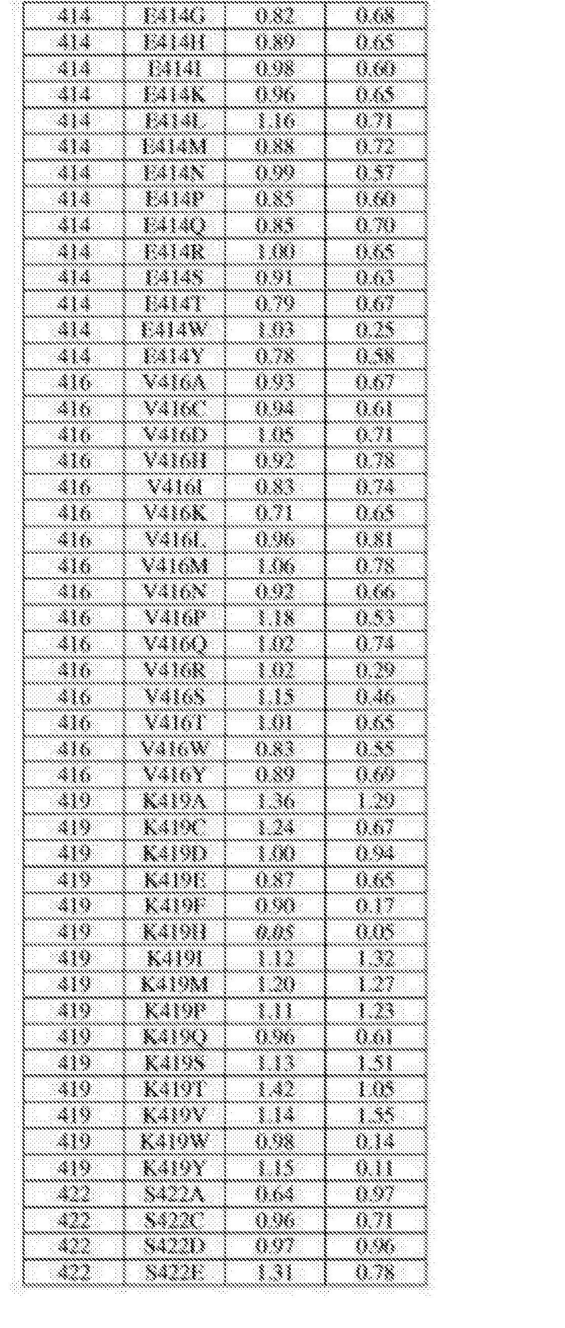 Figure CN105483099AD02221
