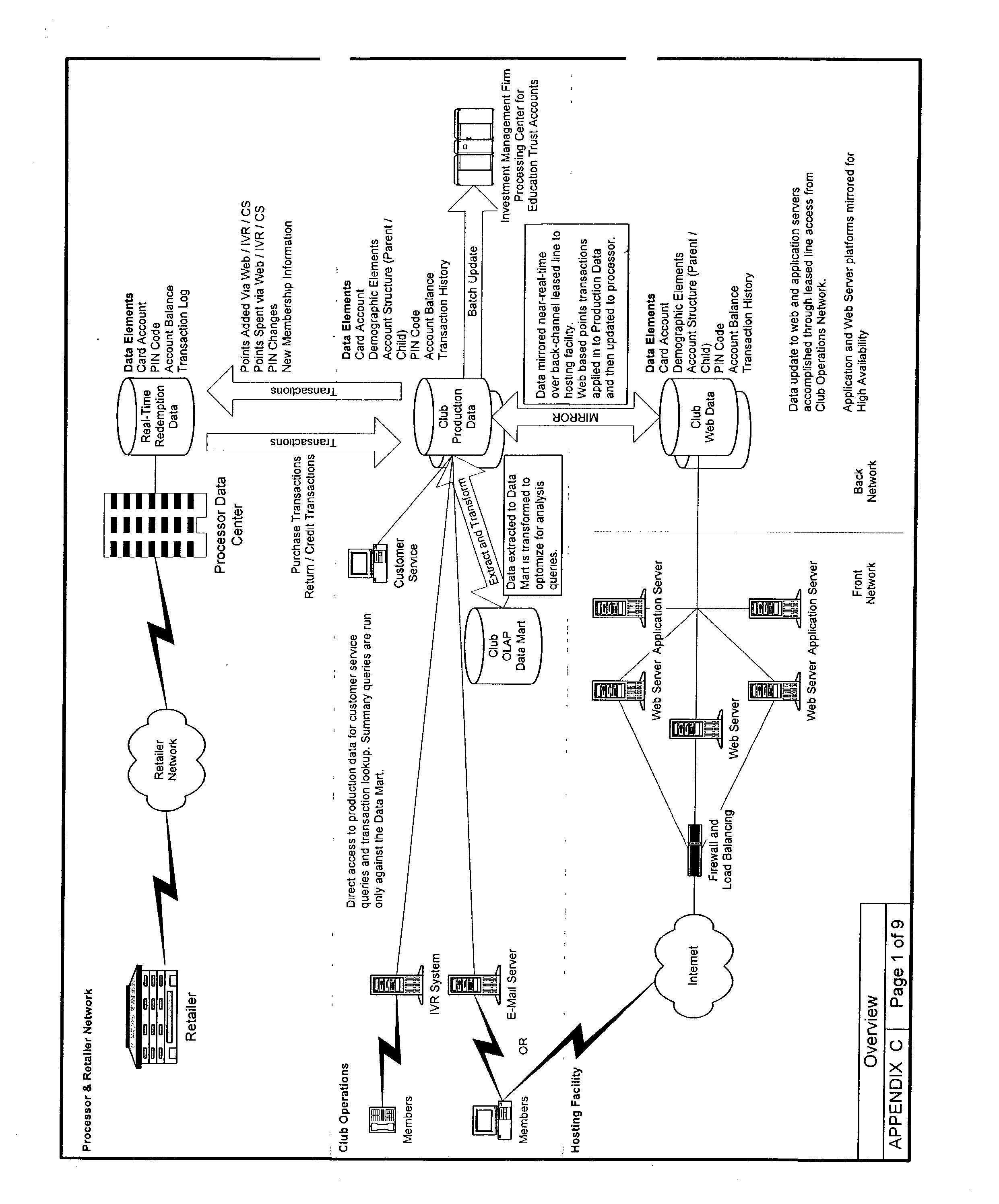Figure US20030023491A1-20030130-P00018