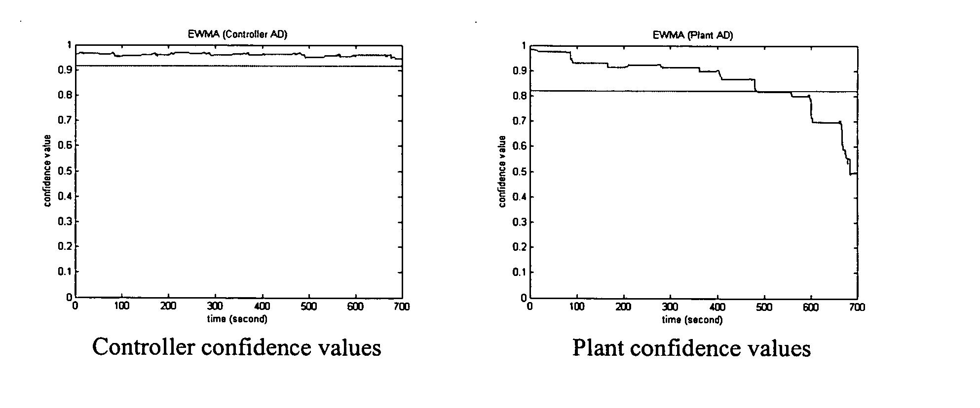 Figure US20060101402A1-20060511-P00008