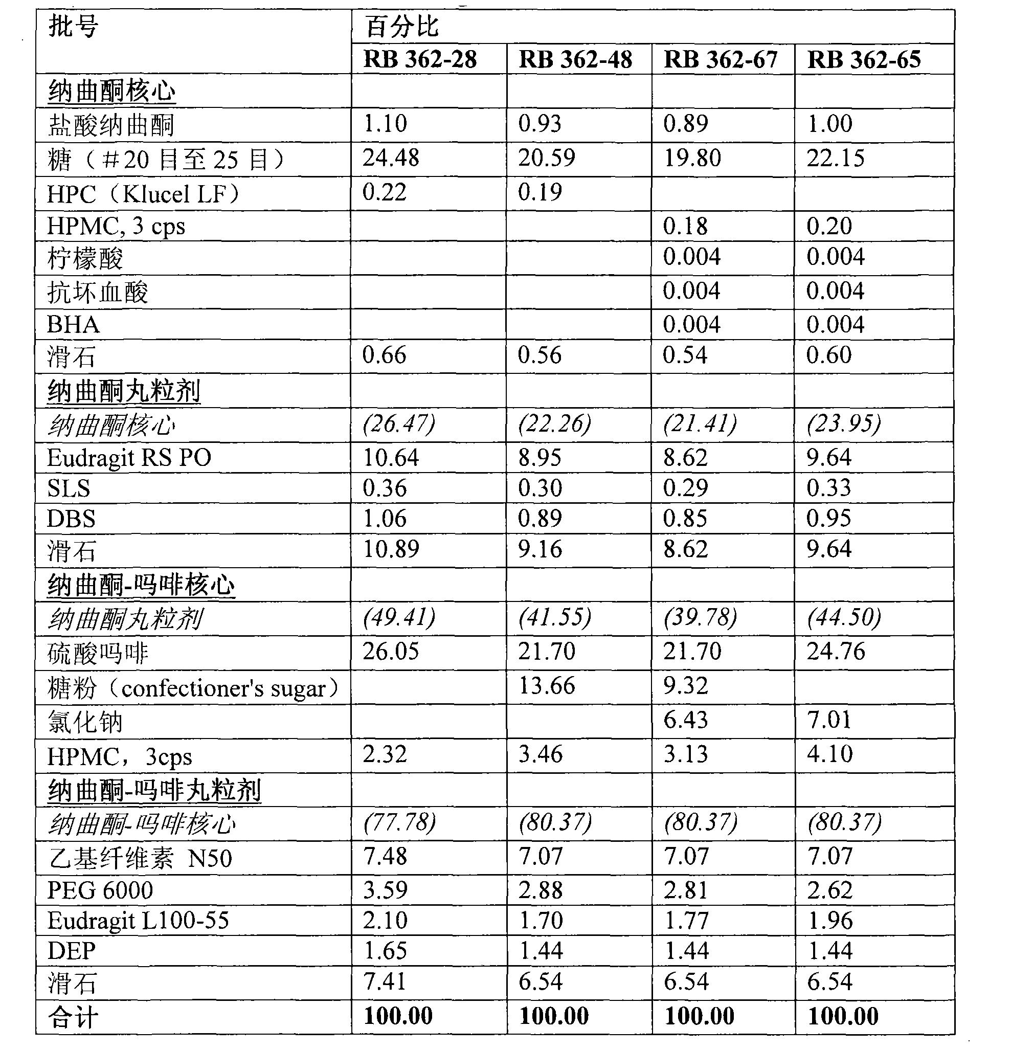 Figure CN101677963BD00321