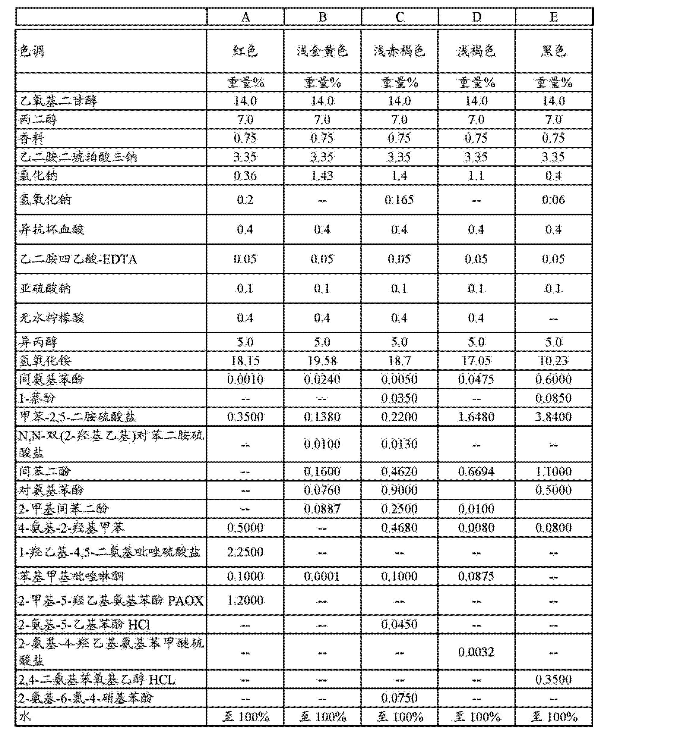 Figure CN102665820AD00251