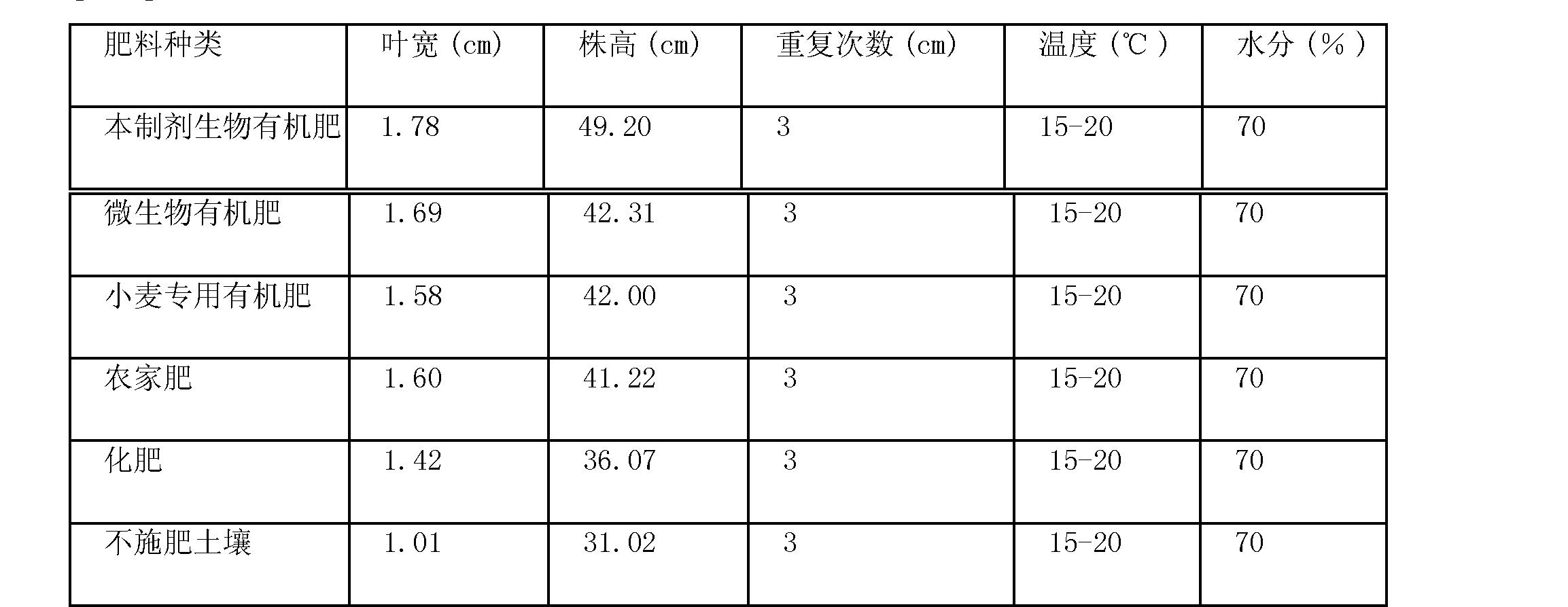 Figure CN101786911BD00092