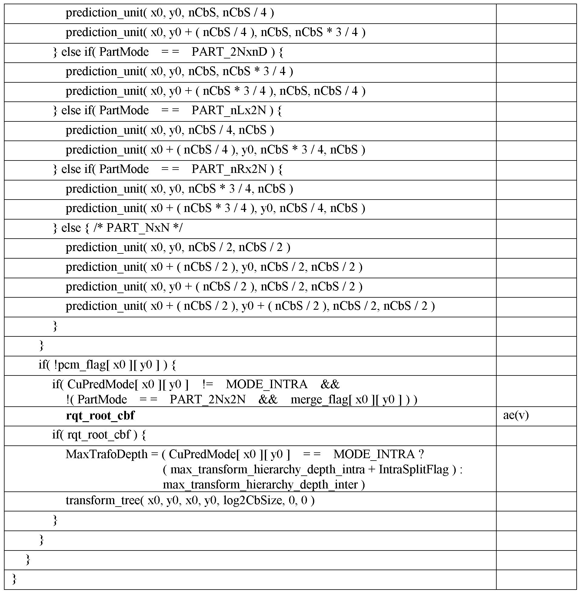 Figure PCTKR2016006580-appb-I000001