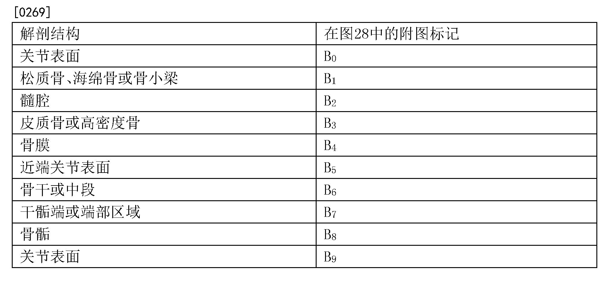 Figure CN103002823BD00262