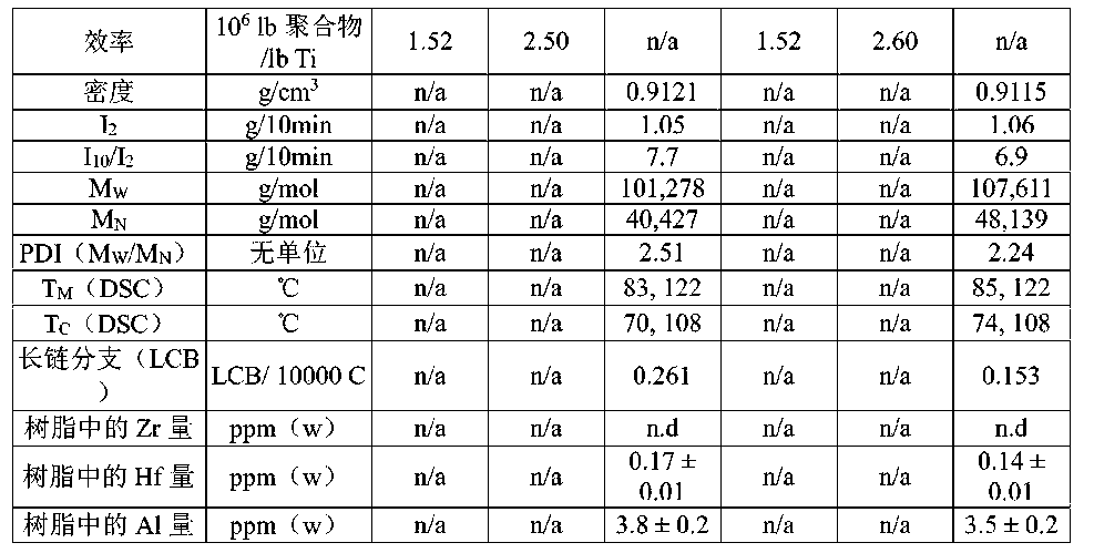Figure CN104854144AD00571