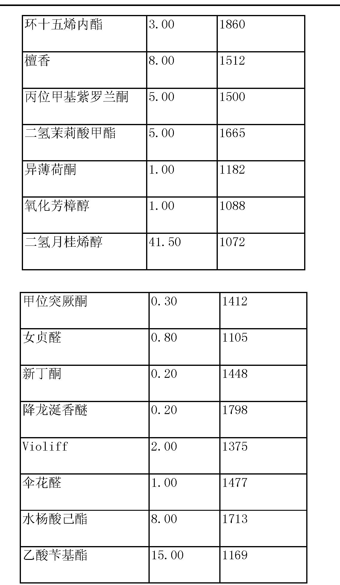 Figure CN101264333BD00191