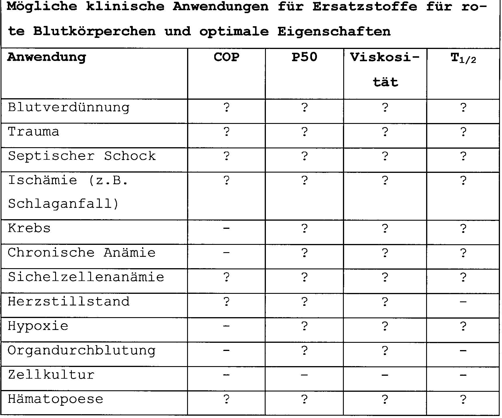 Figure 00710001