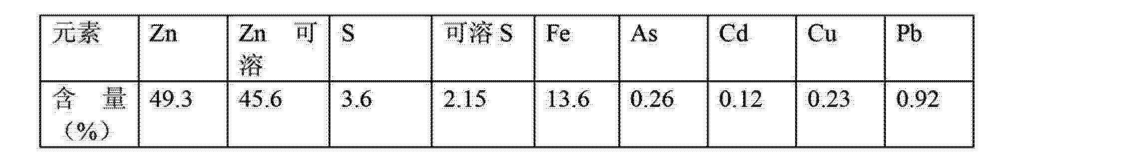 Figure CN102409180BD00111