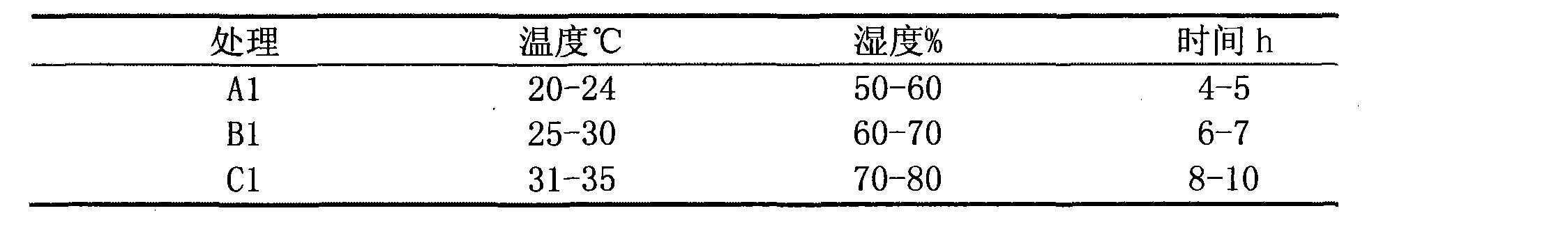 Figure CN102217683BD00071