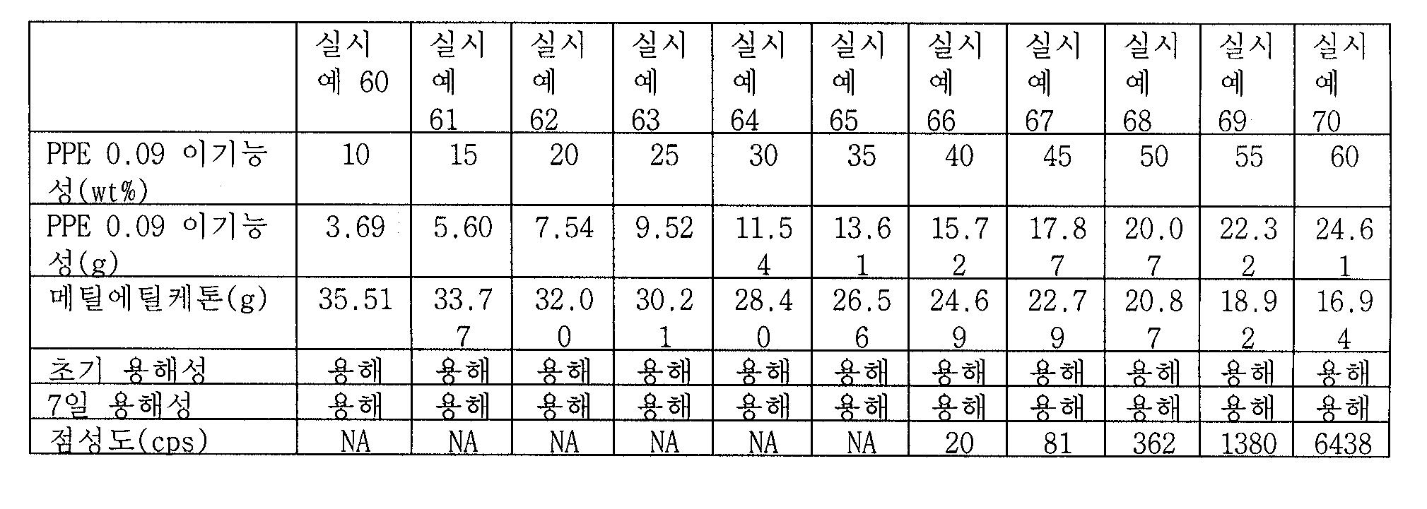 Figure 112009046791011-pct00024