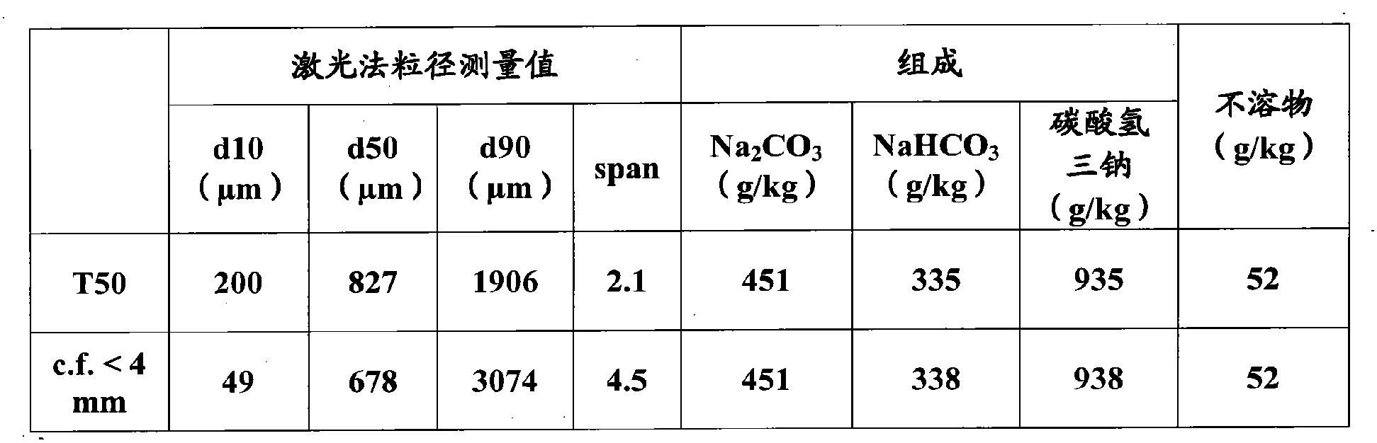 Figure CN102264644BD00121