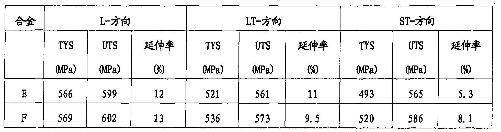 Figure CN101693968BD00221
