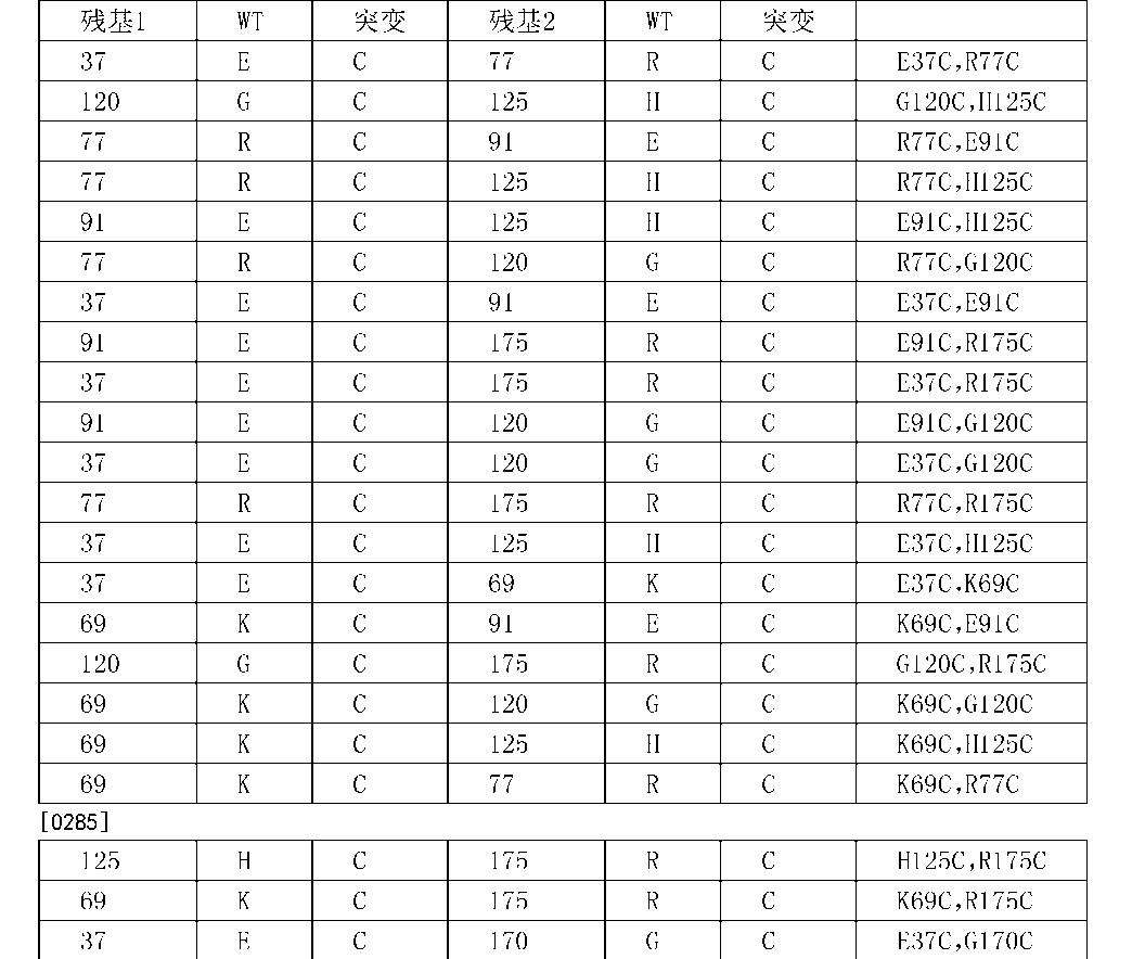 Figure CN102625811BD00331