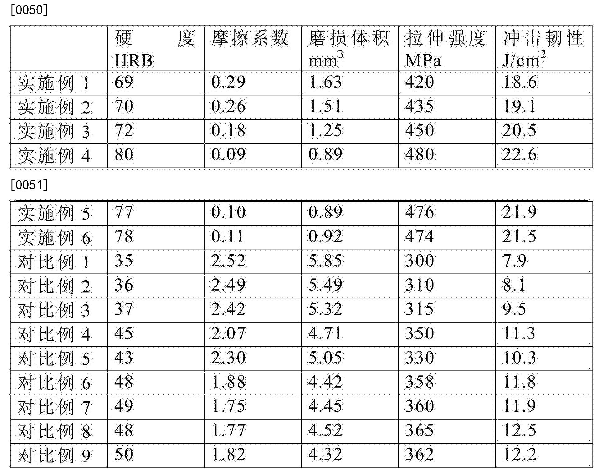 Figure CN108103412AD00071