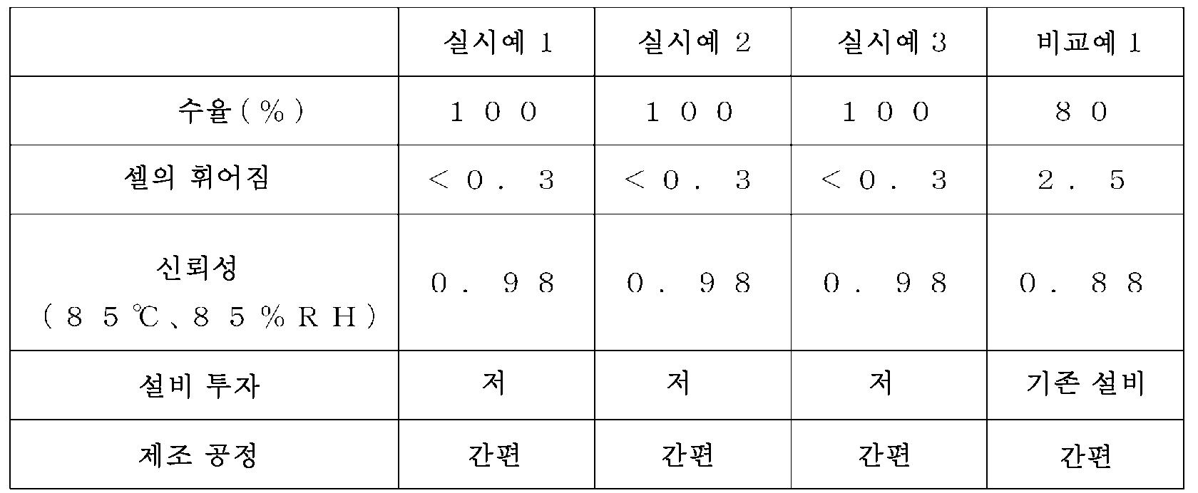Figure 112009028278808-pct00001