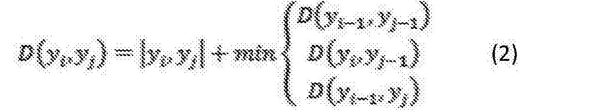 Figure CN105675320BD00079