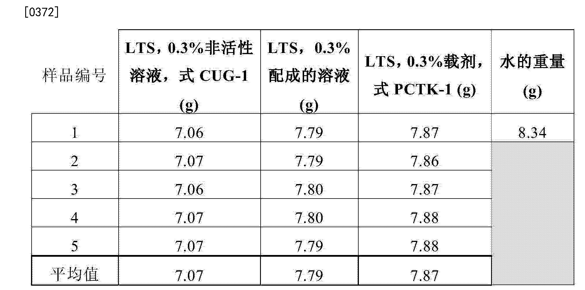 Figure CN104703624AD00601
