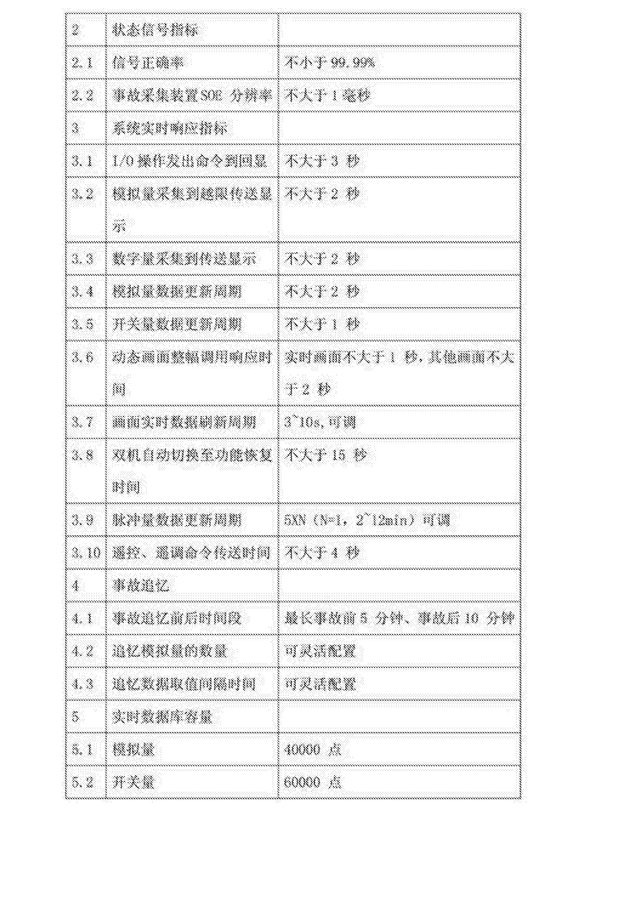 Figure CN107947356AD00091