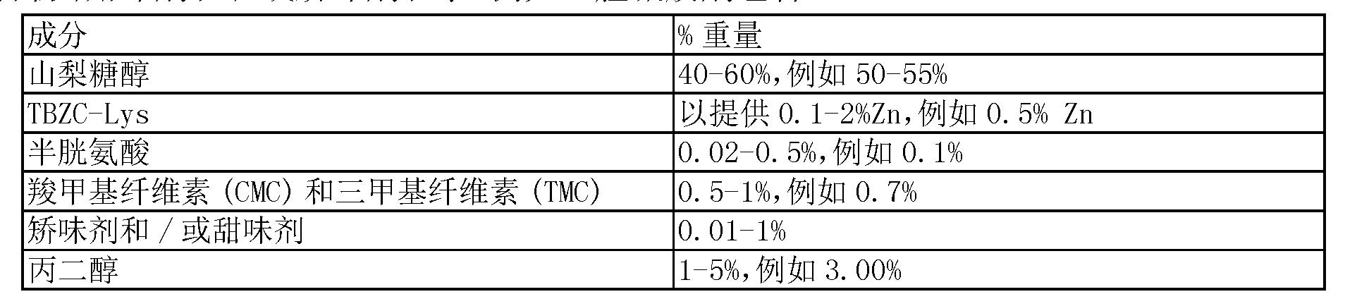 Figure CN104884033AD00121