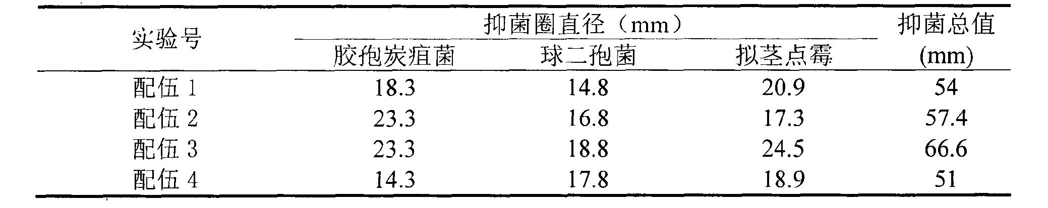 Figure CN102150704BD00102