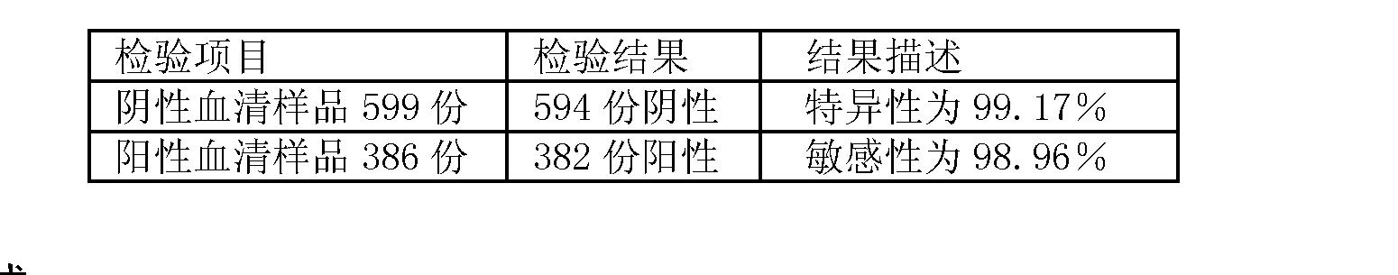 Figure CN101196518BD00072