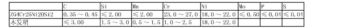 Figure CN101962732AD00052