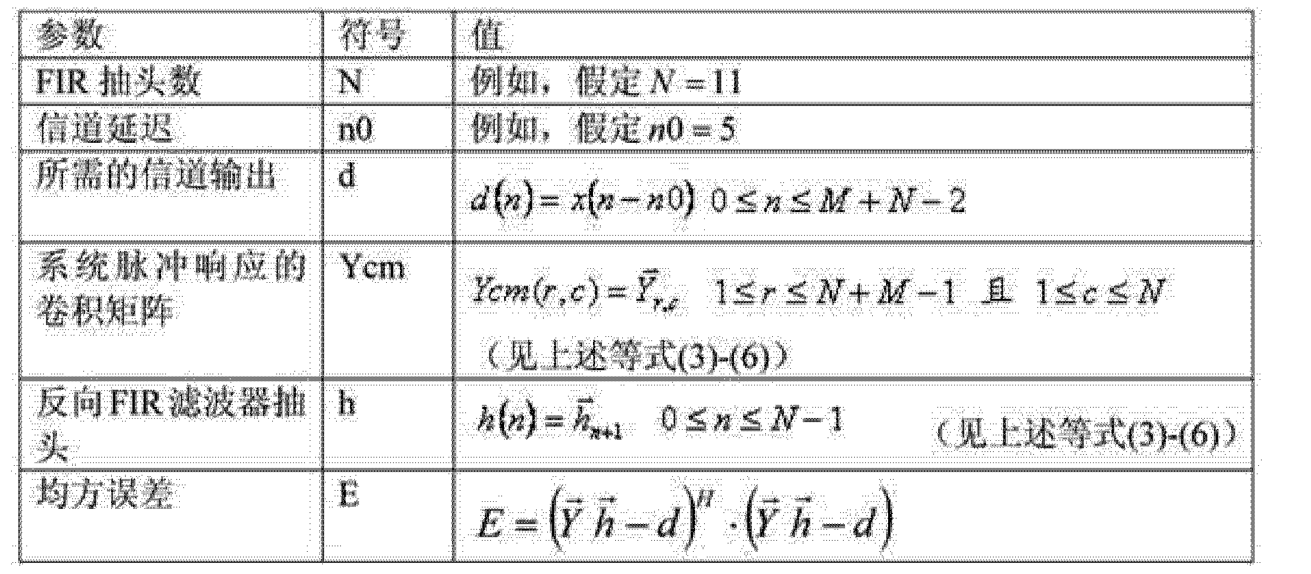 Figure CN102301606AD00115