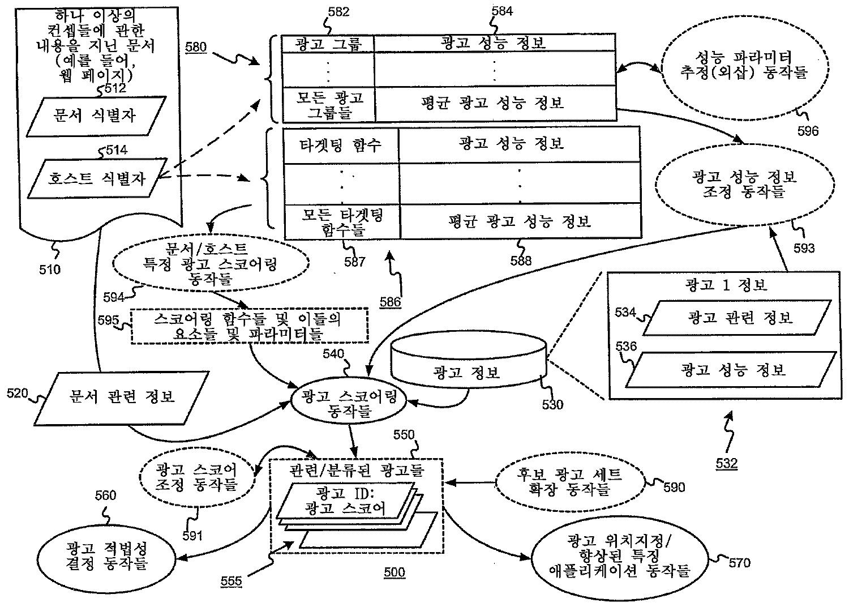Figure R1020067001428