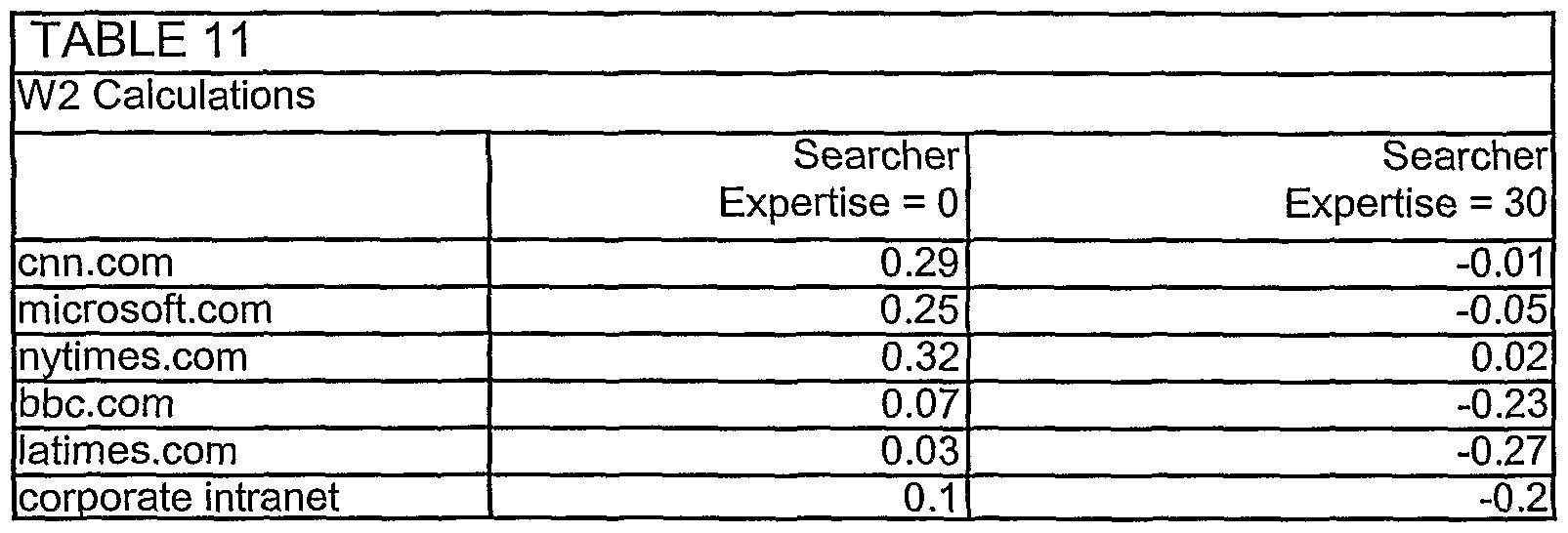 Figure imgf000028_0003