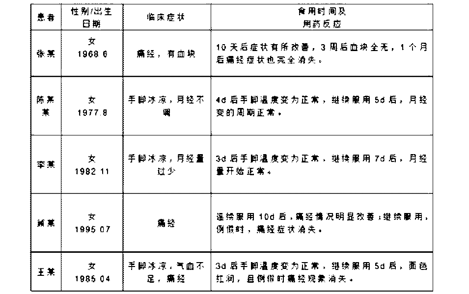 Figure CN104770685AD00081