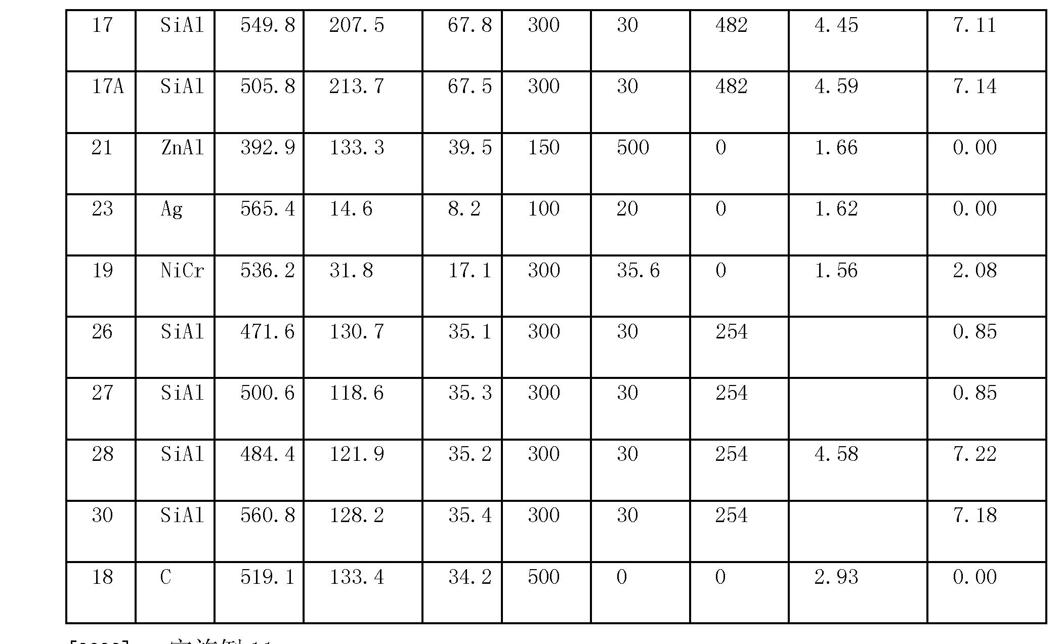 Figure CN101925552BD00281