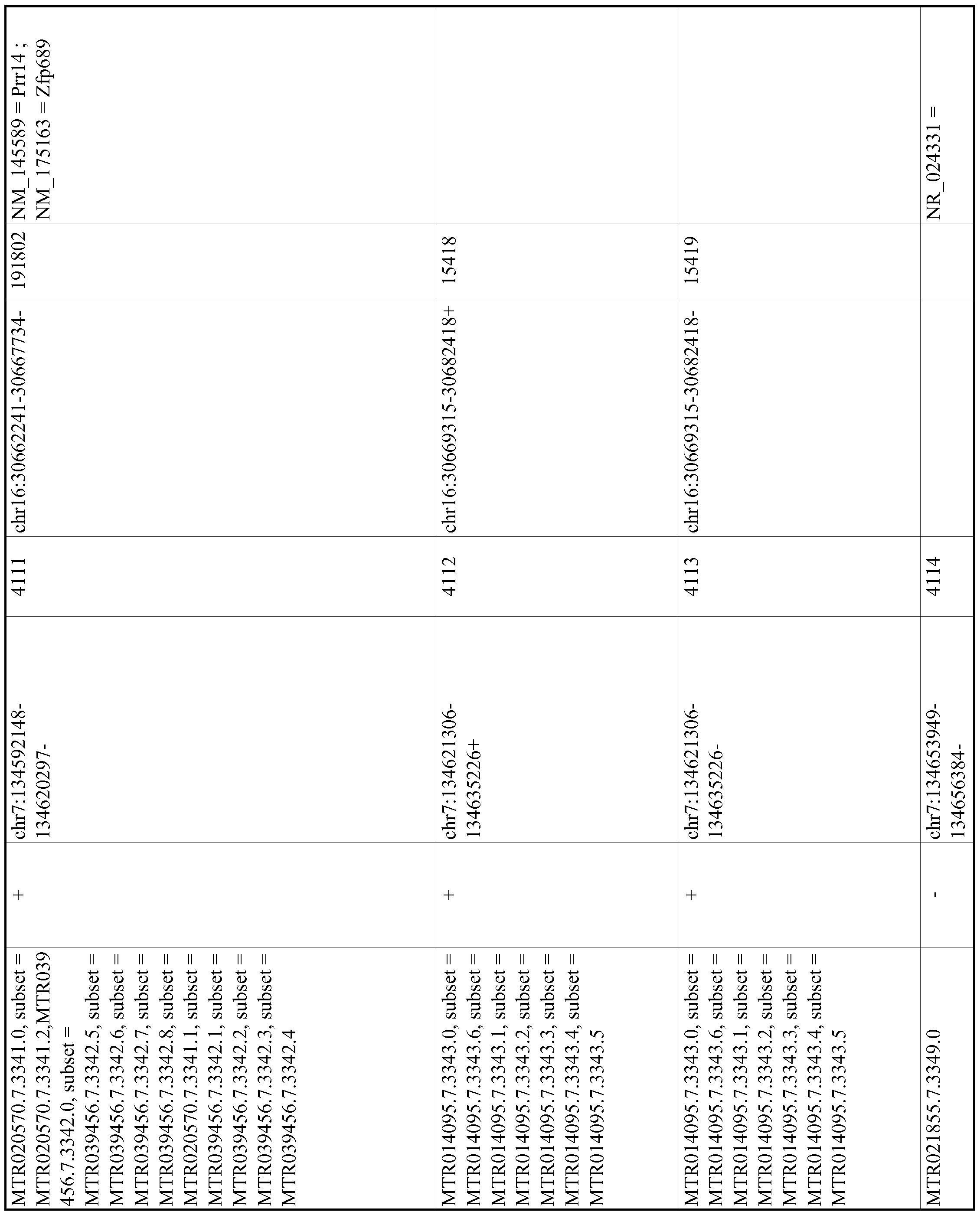 Figure imgf000777_0001