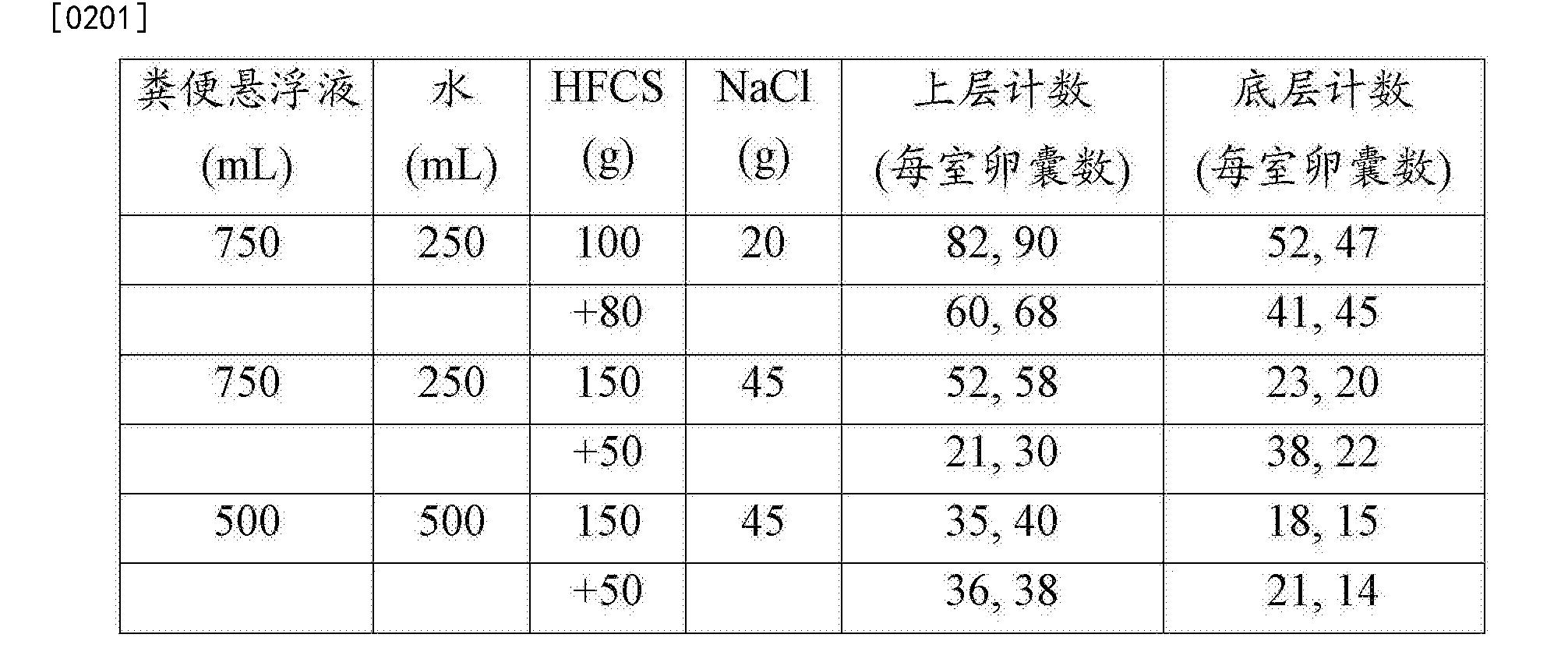 Figure CN103394108BD00211