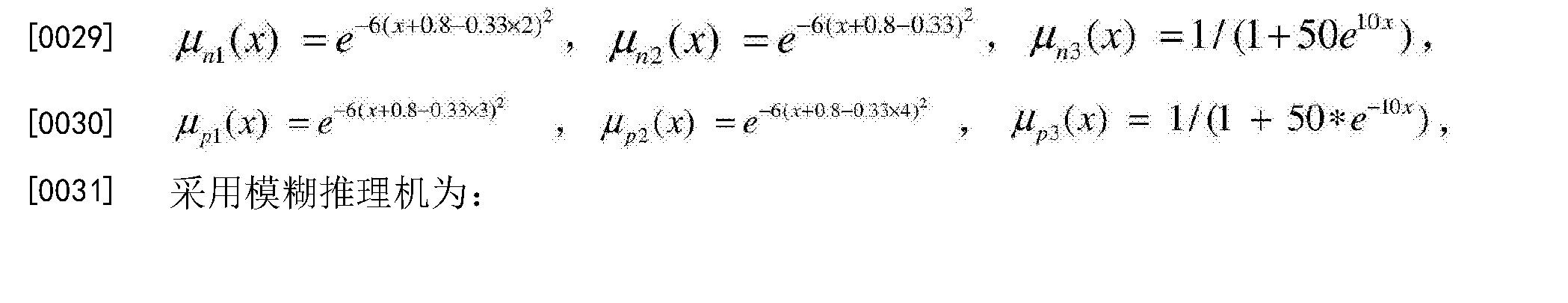 Figure CN104317196BD00054