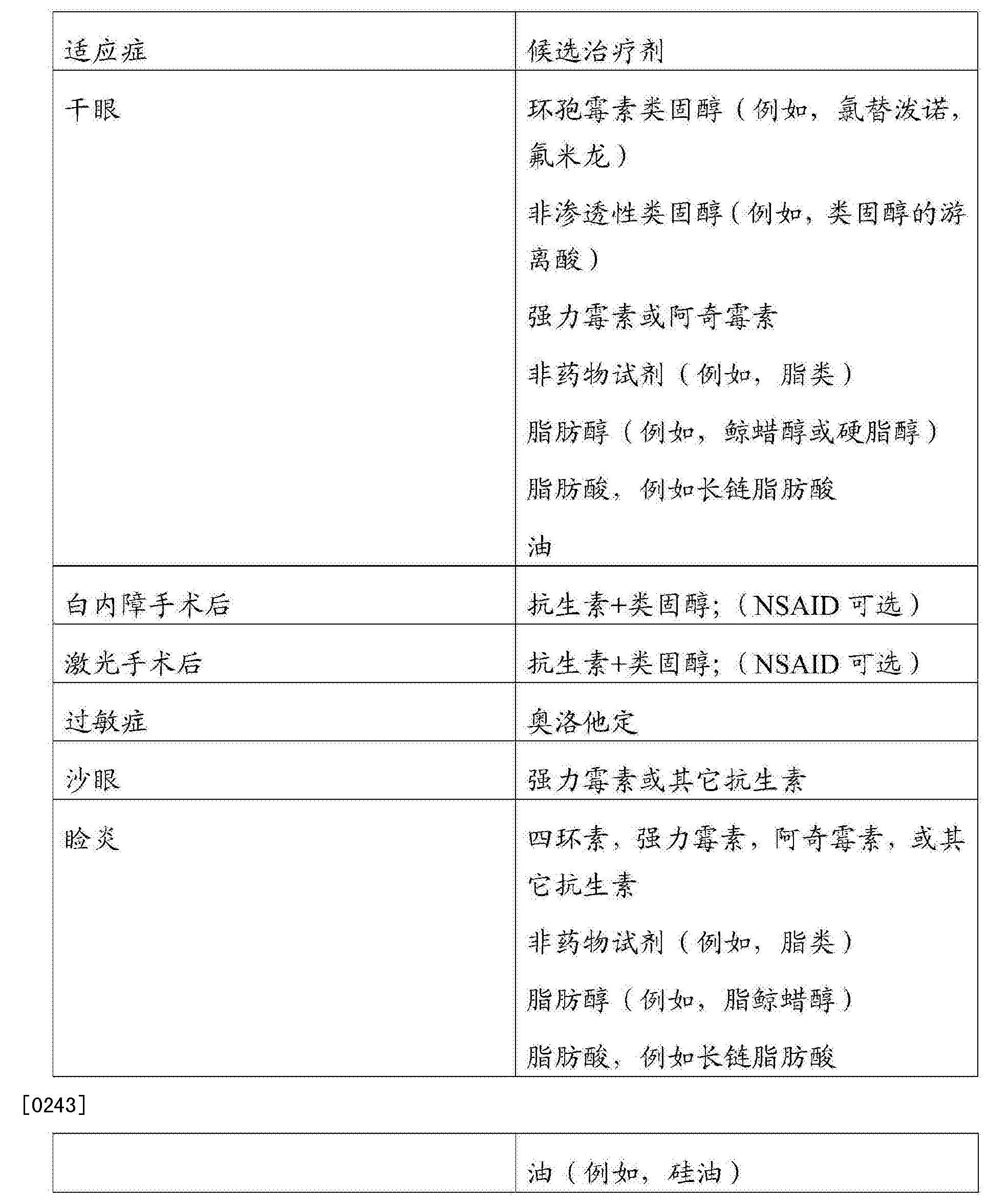 Figure CN103917202BD00291