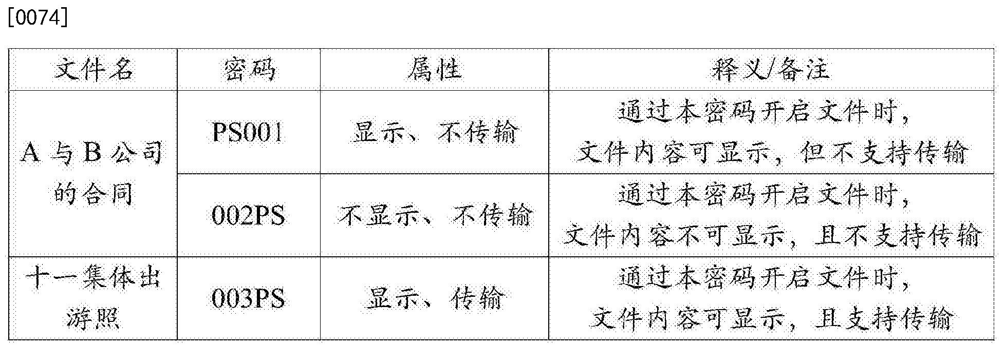 Figure CN105303085AD00071