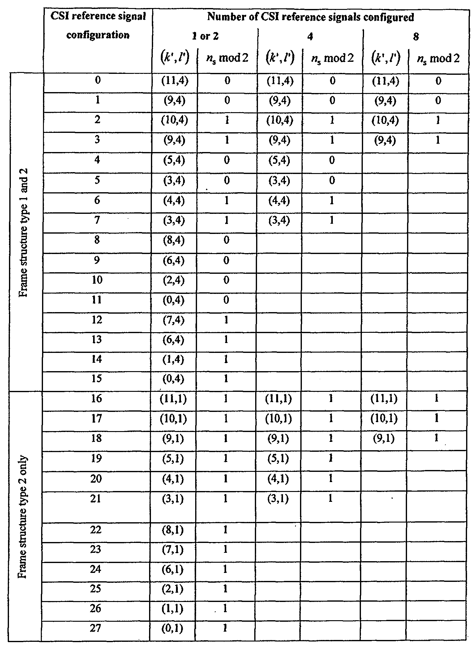 Figure 112015080181862-pct00003
