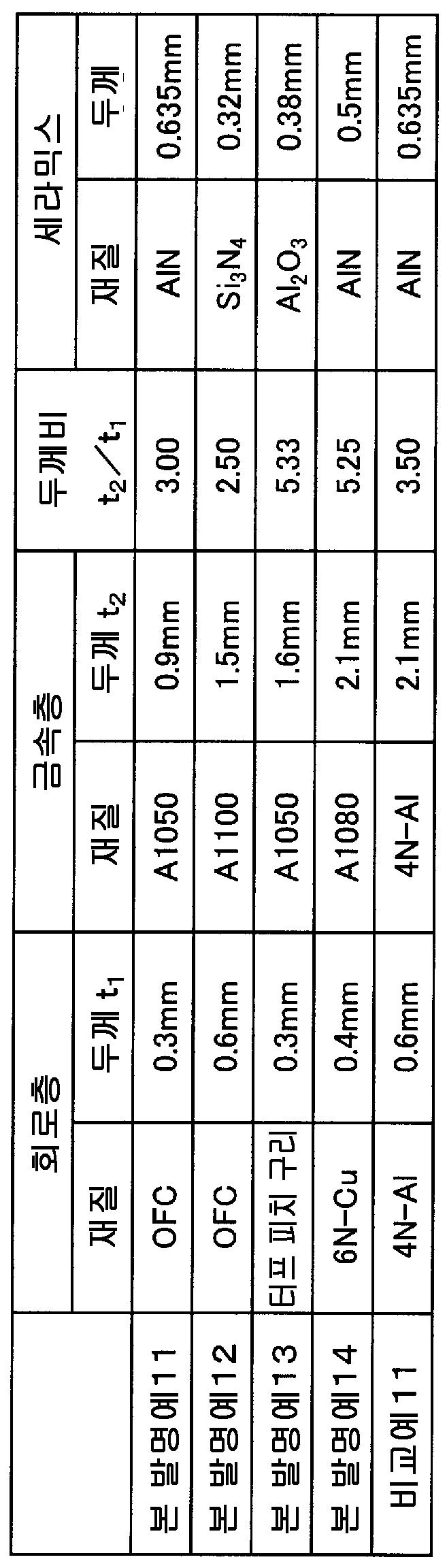 Figure 112014091158104-pct00003