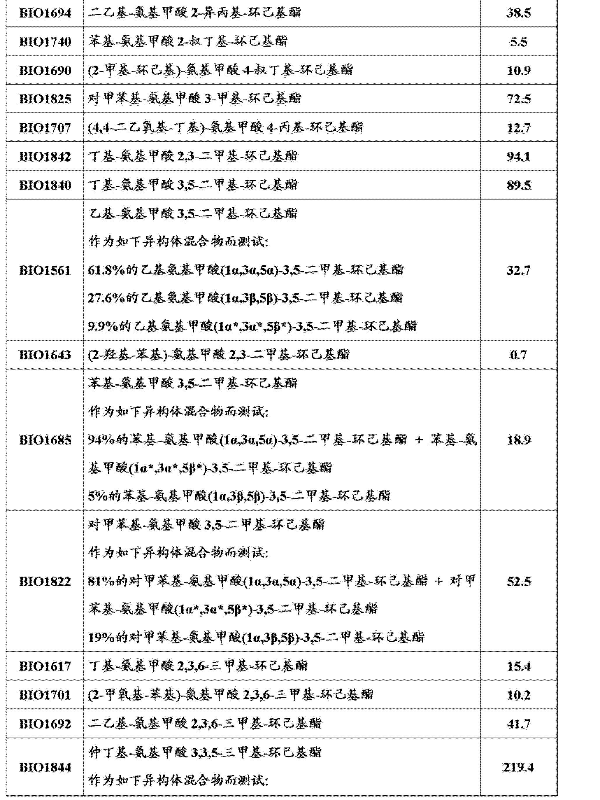 Figure CN103025310AD01191