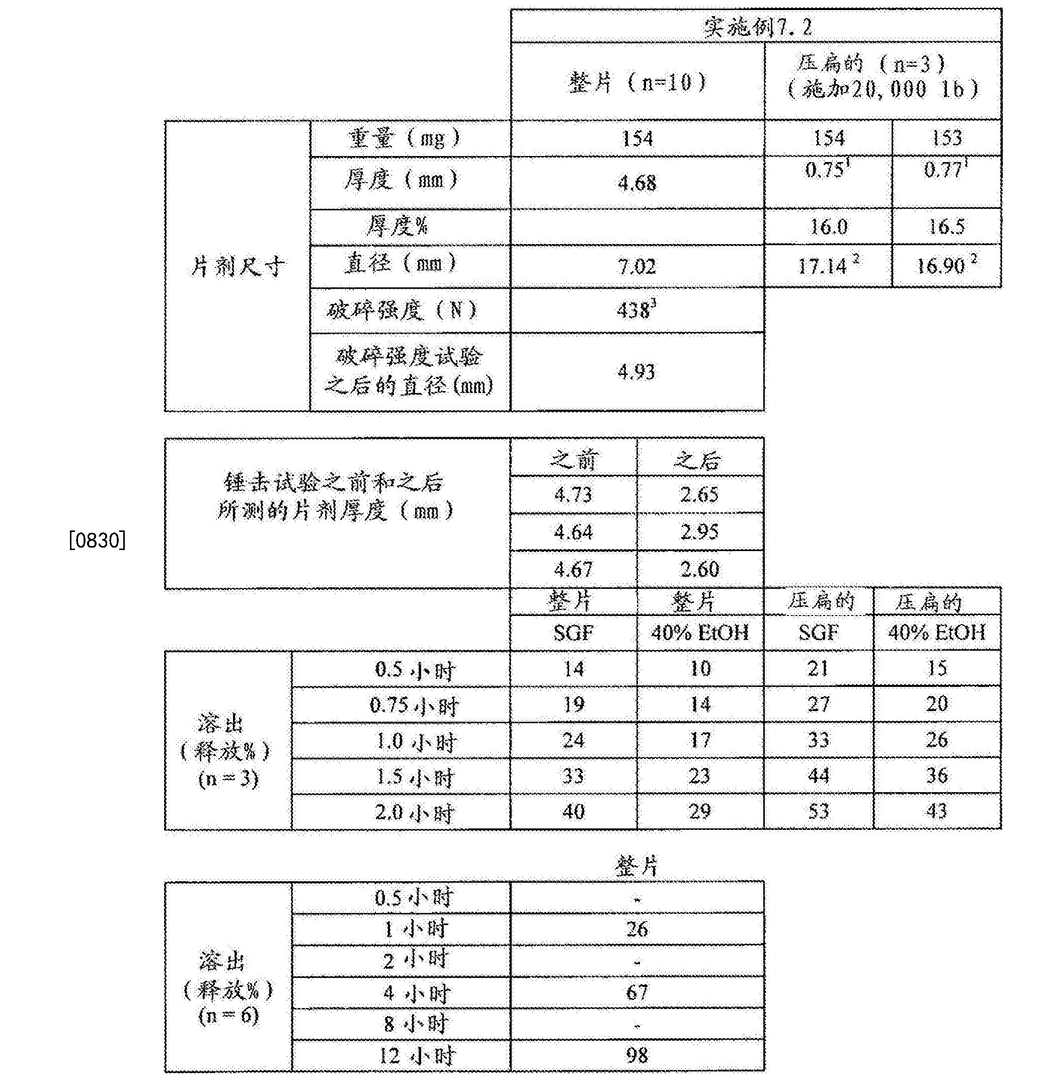Figure CN102688241BD00701