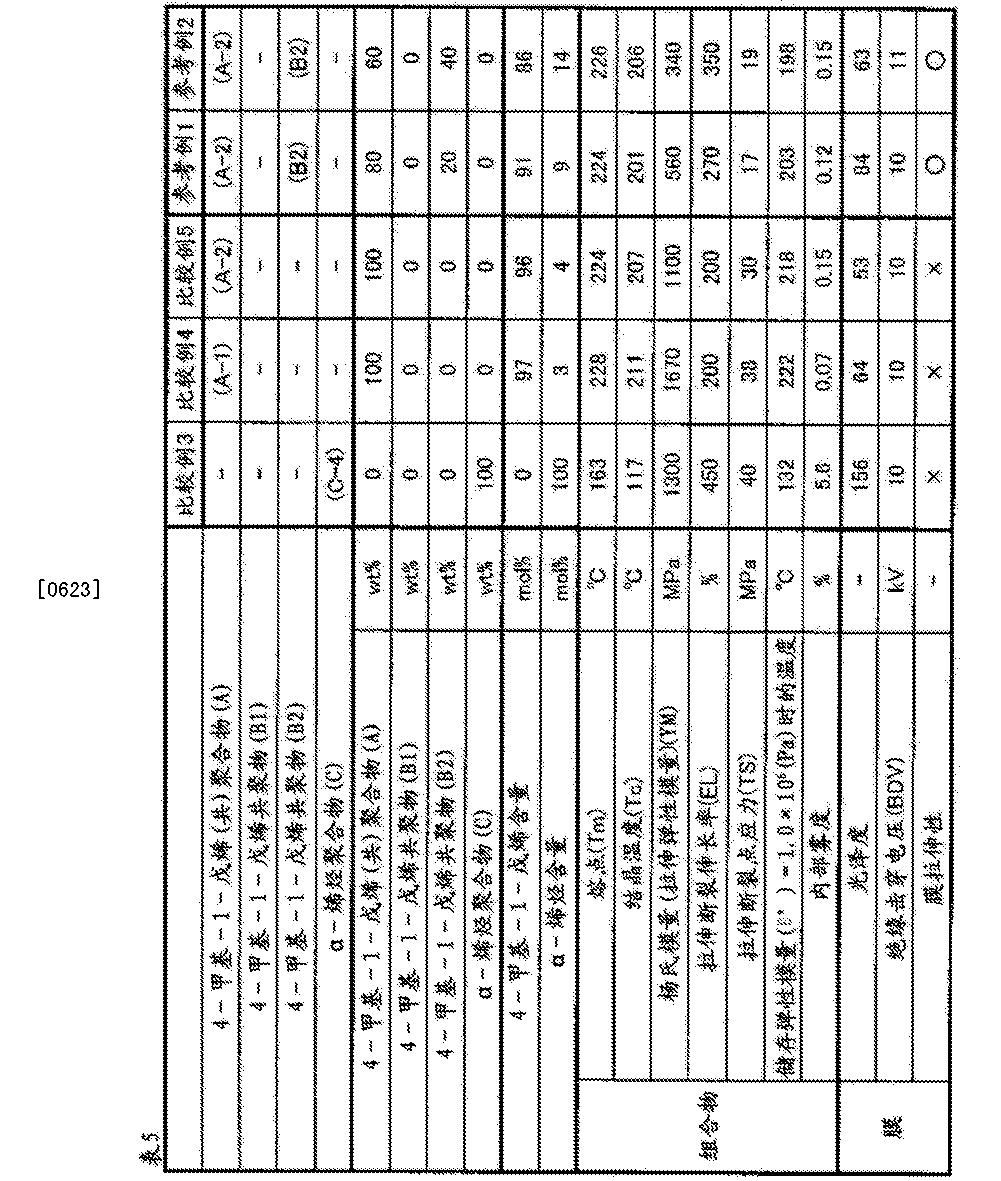 Figure CN103987779BD00541