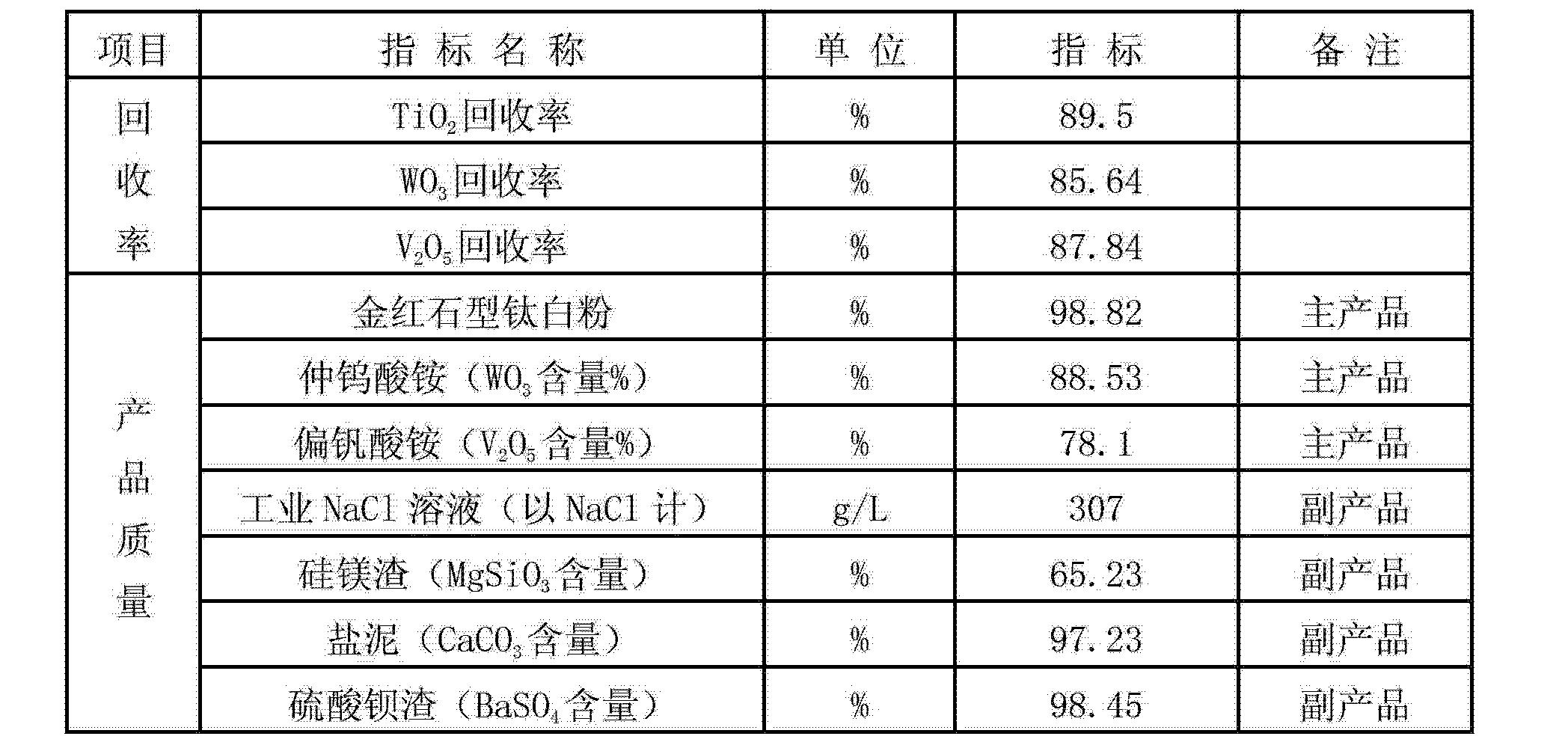 Figure CN102936039AD00141