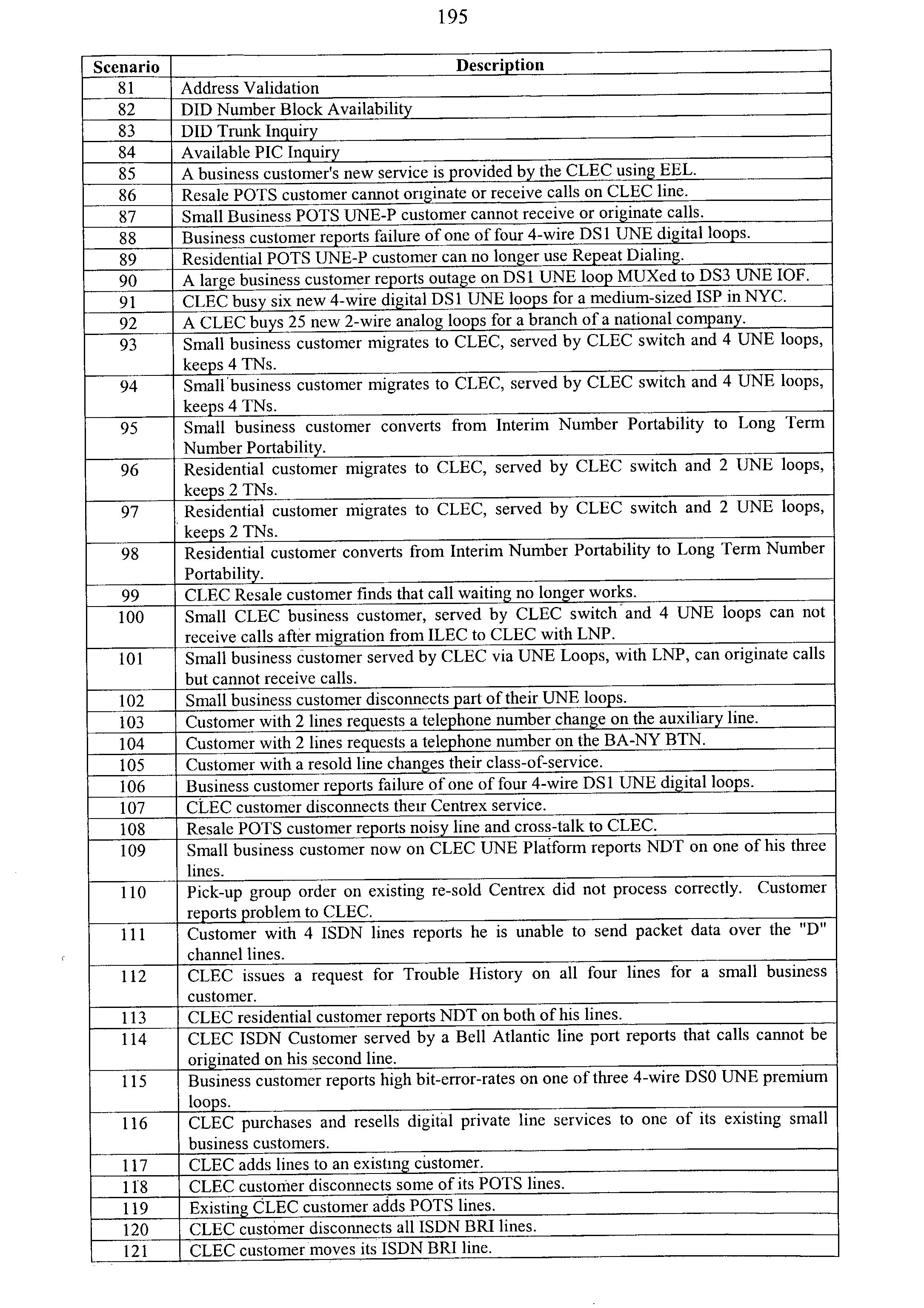Figure US20030202638A1-20031030-P00003