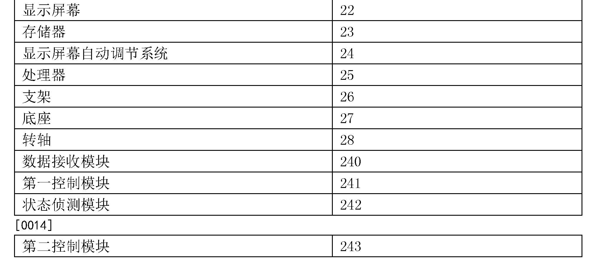 Figure CN103902195BD00041