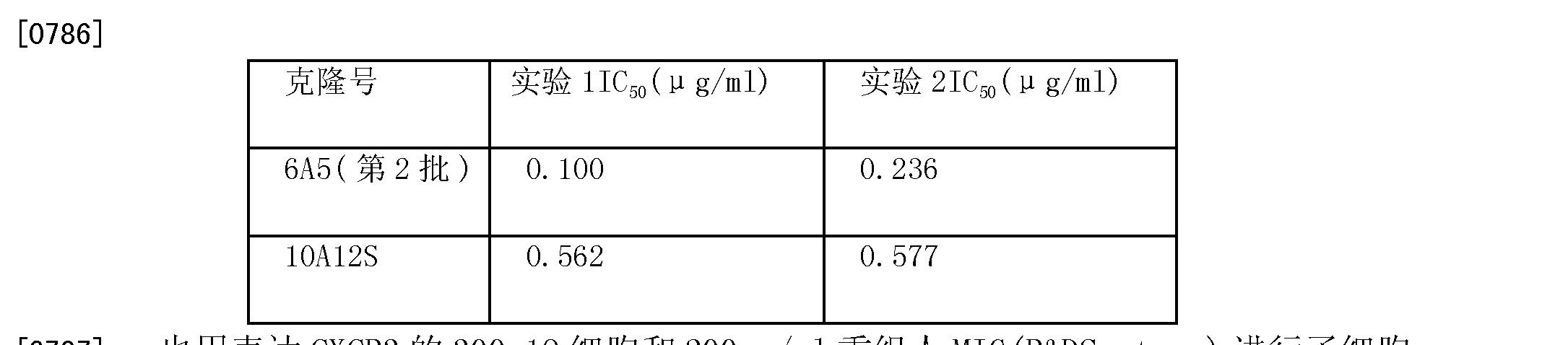 Figure CN102838675BD00622