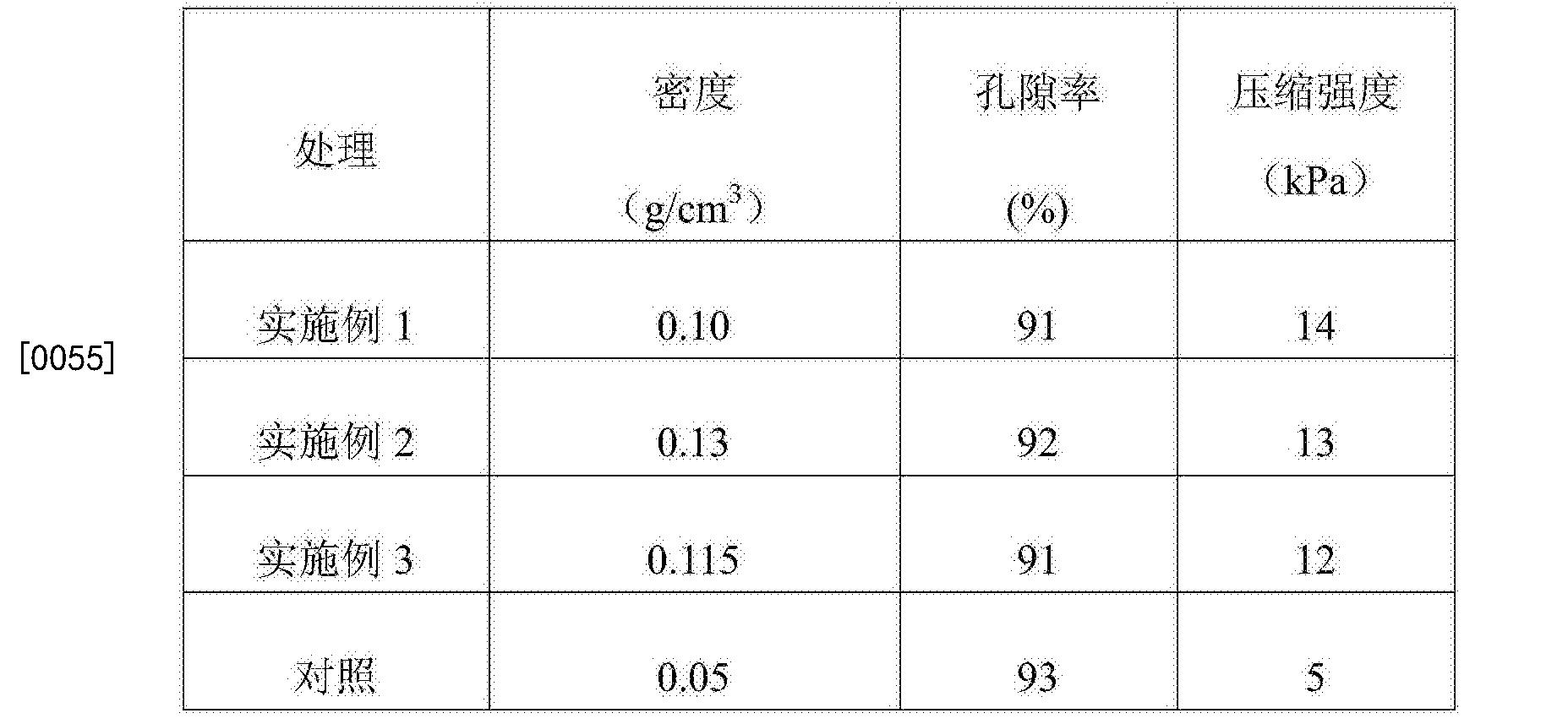 Figure CN106835808AD00061