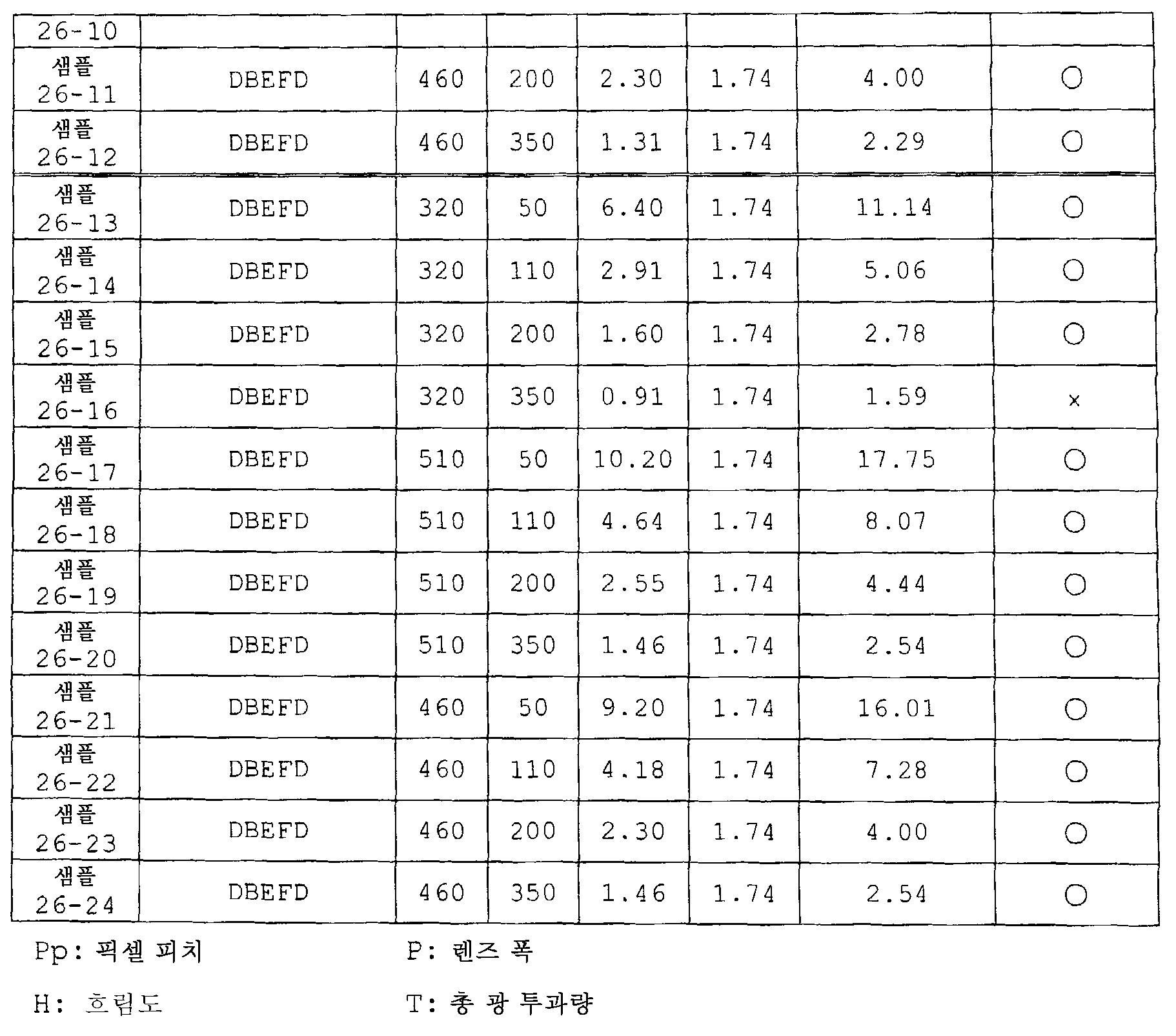 Figure 112012028700497-pat00067