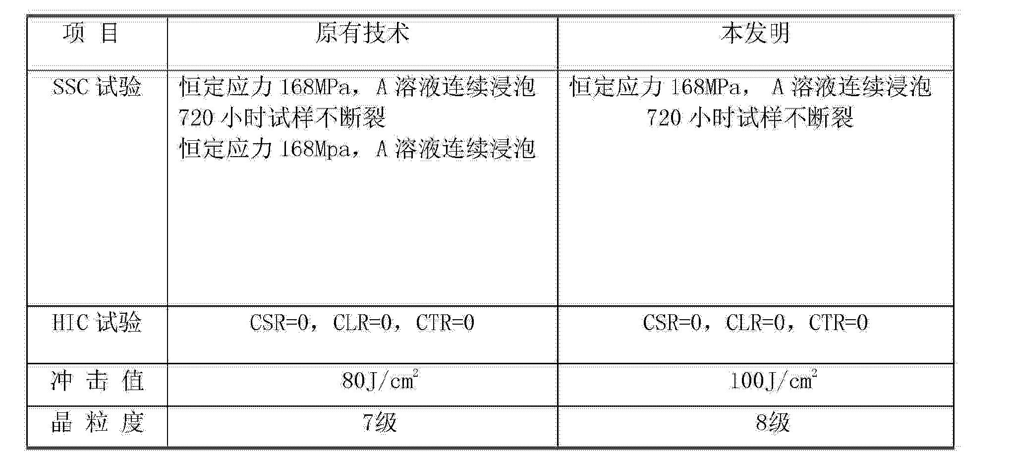 Figure CN102367550BD00063