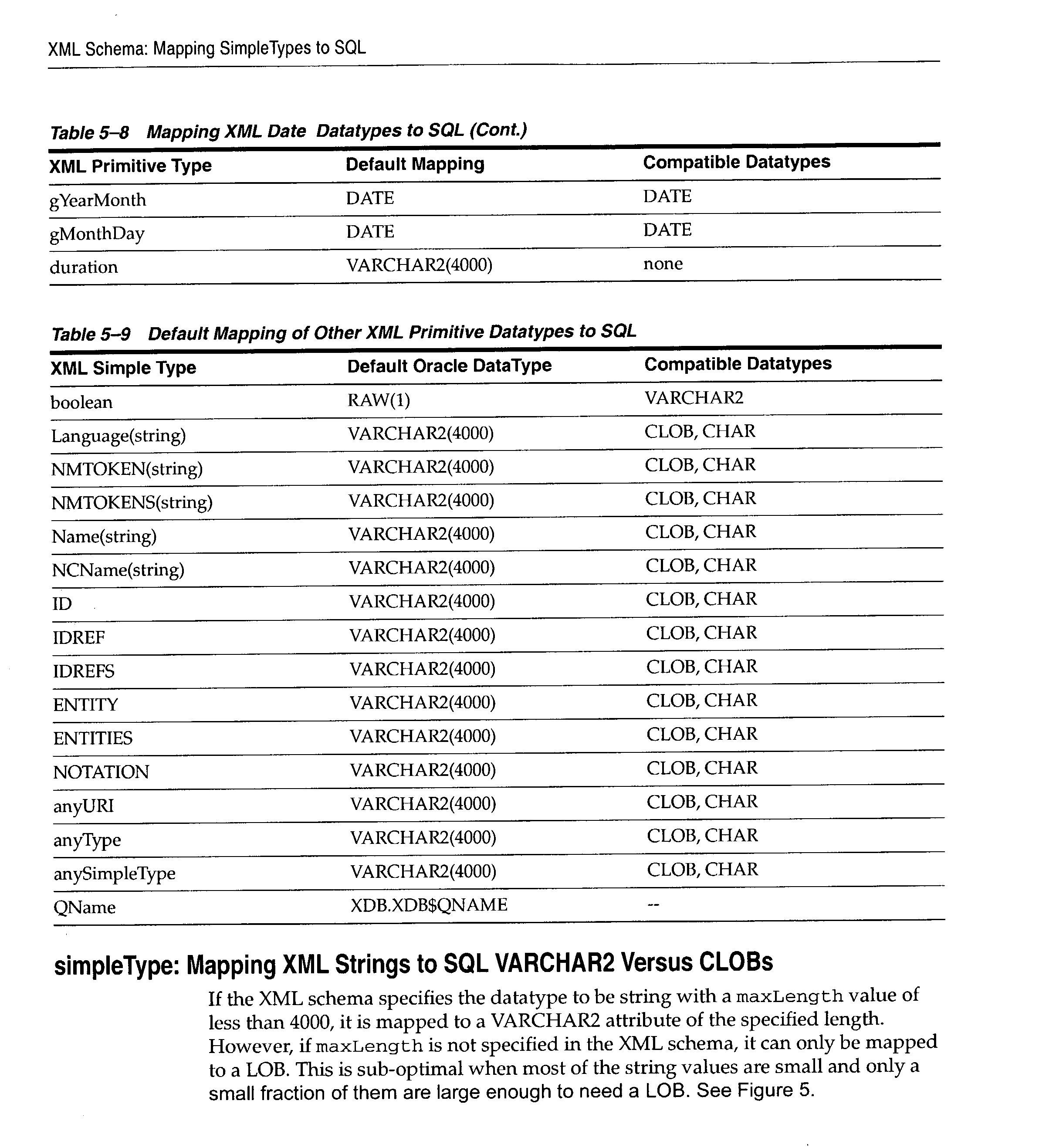 Figure US20030140308A1-20030724-P00036