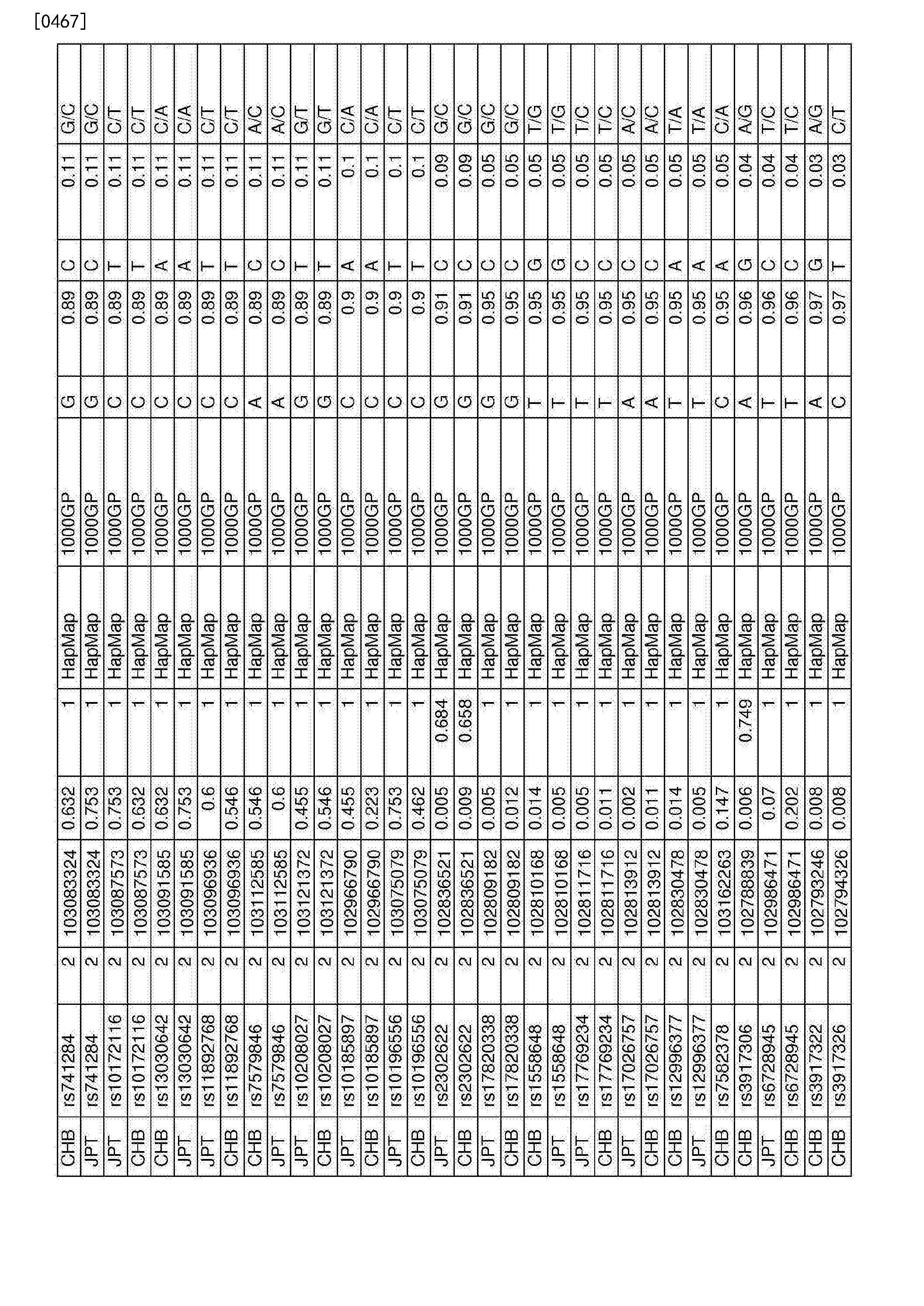 Figure CN107109494AD01381